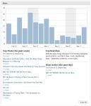 Stats 2011-03-08 at 9.32.08 PM